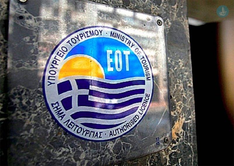 Κοροναϊός: Διακόπτει την διαφημιστική καμπάνια στο εξωτερικό ο ΕΟΤ