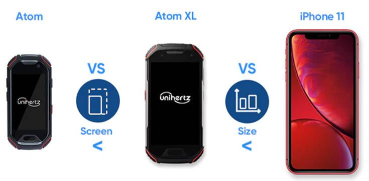 To κινητό που χρηματοδότησε ο κόσμος με πάνω από μισό εκατομμύριο