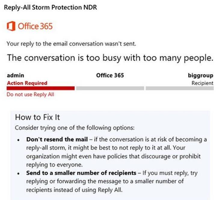 Τέλος στον καταιγισμό των emails του «reply all» δίνει η Microsoft